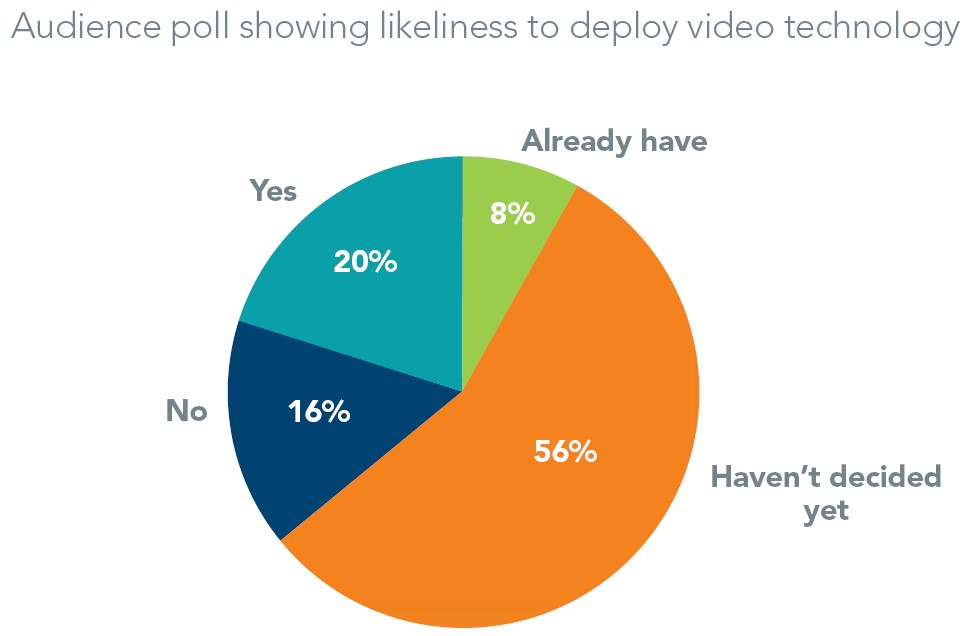 poll-deploy-video-technology