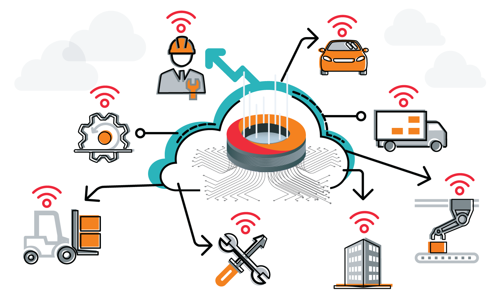 Streamline IoT solution deployments