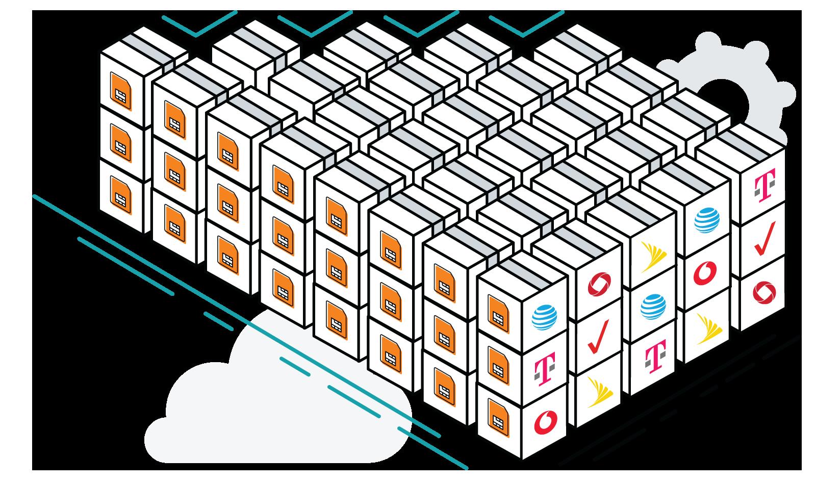 Single-SKU SIM to manage multiple carriers